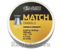 Пульки JSB Match Diabolo Yellow 500 шт